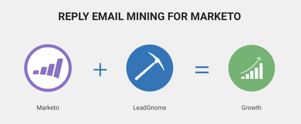 Reply Email Mining Service, LeadGnome, Joins 2018 Marketo LaunchPoint Innovate Partner Program
