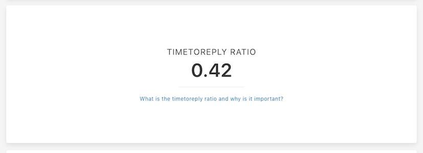 timetoreply ratio