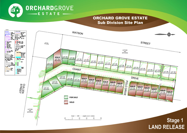 New development Orchard Grove Estate in Warwick