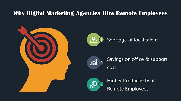 Why digital marketing agencies hire remote employees